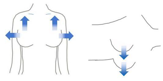 バストの横流れ説明