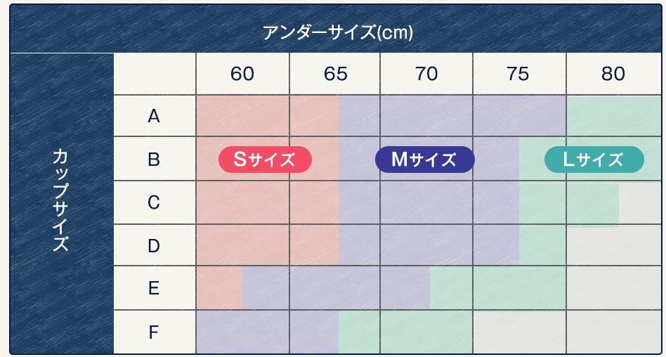 ビュー®非アップナイトブラ サイズ表