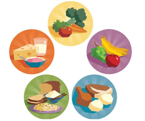 食生活や生活習慣を整える