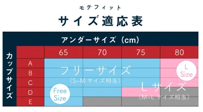 モテフィット(Mote Fit)の正しいサイズの選び方